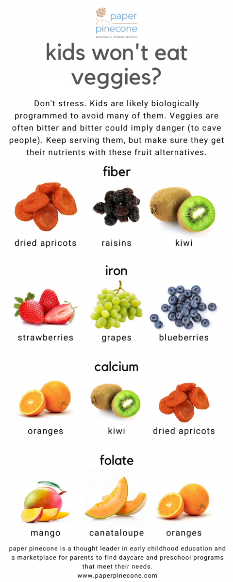 fruit alternatives to veggies